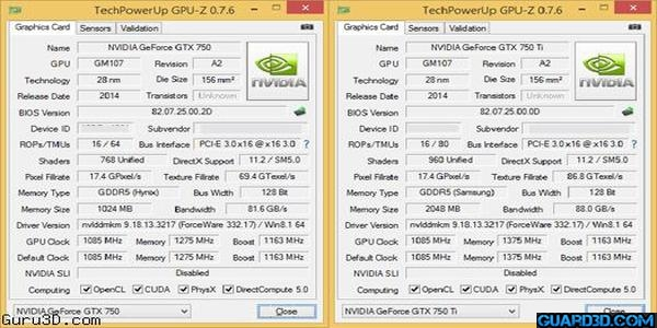 بنچمارک های GeForce GTX 750 & 750 Ti